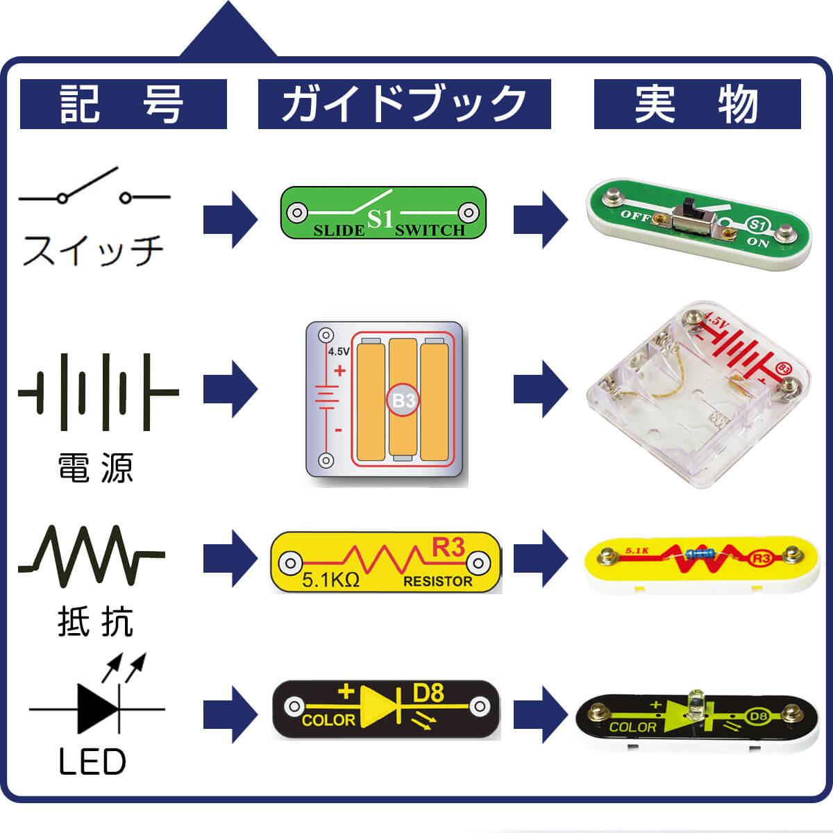 実際の回路図と同じ記号を採用