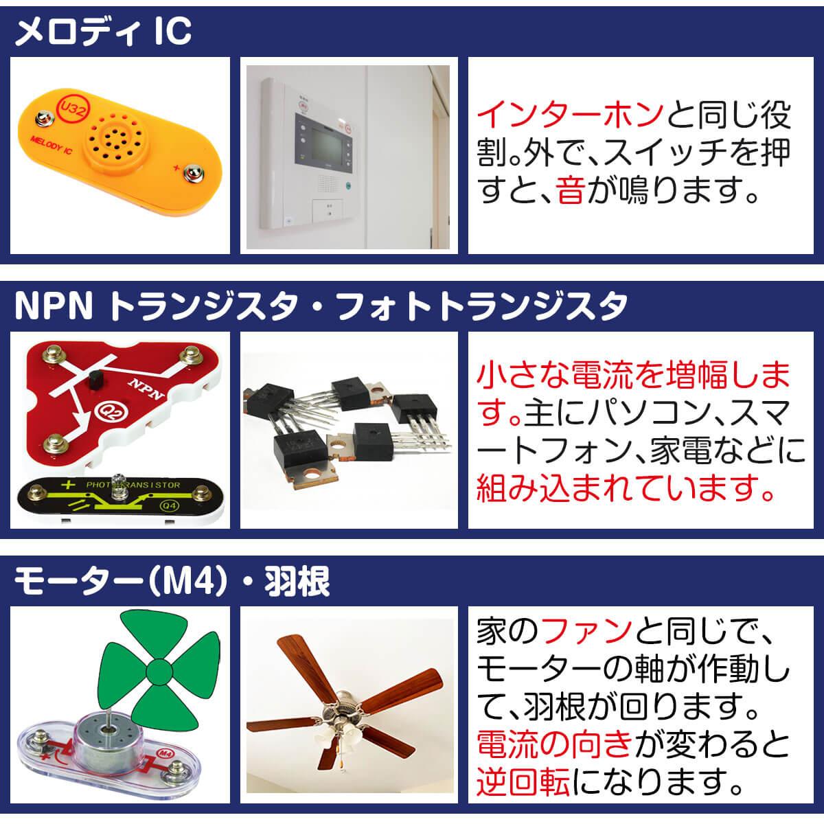 電脳サーキット マイホームのパーツ紹介5